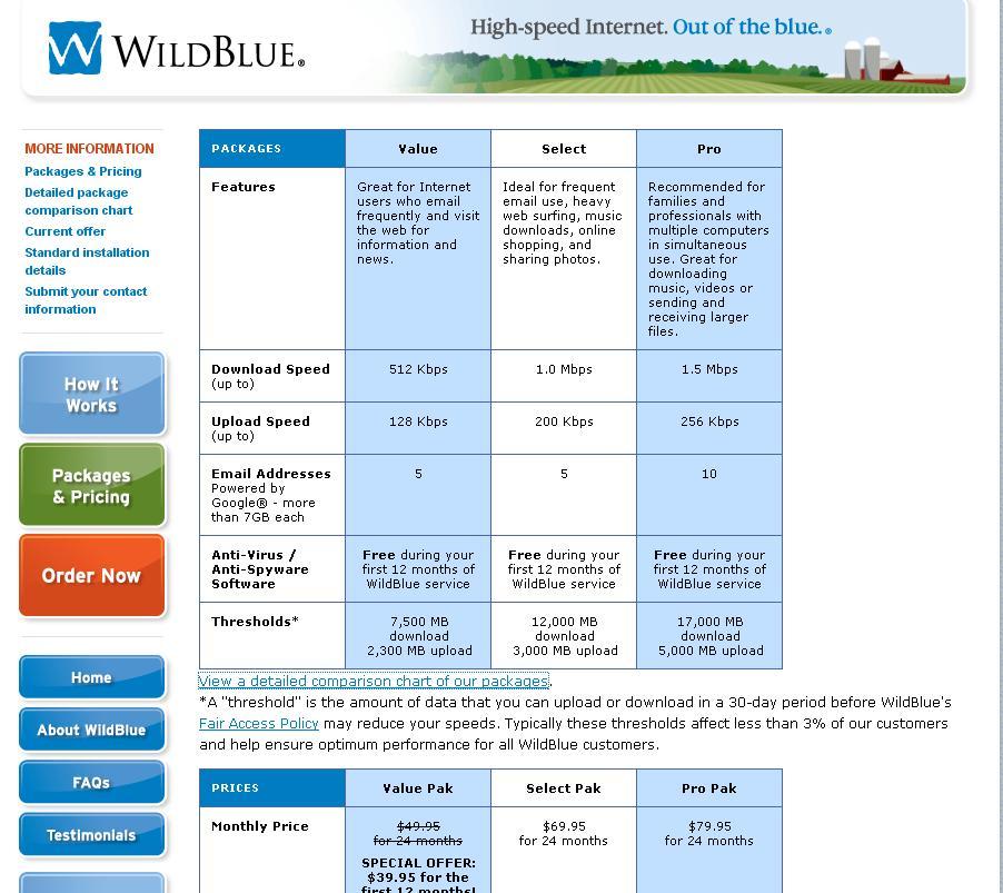 blog wifi 3g 4g hotspots internet par satellite