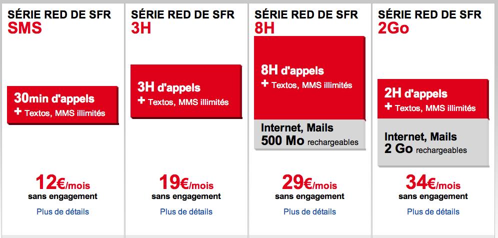 blog wifi 3g 4g hotspots sfr sort les forfaits red. Black Bedroom Furniture Sets. Home Design Ideas