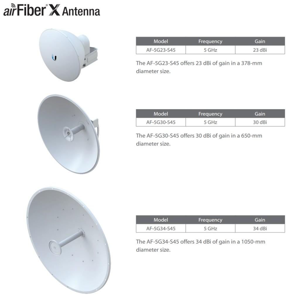 airfiber5x paraboles