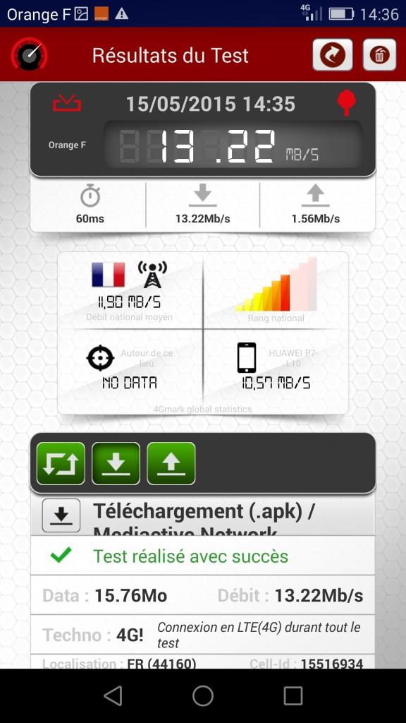 speedtest sosh 4G