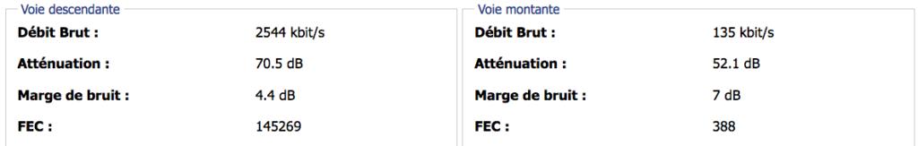 free adsl debits panne