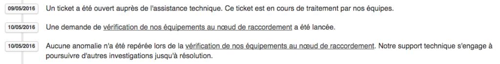 free adsl ticket