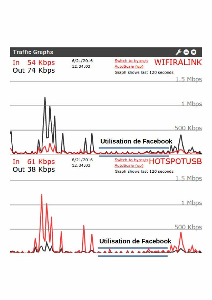 freemobile_fb_bridage