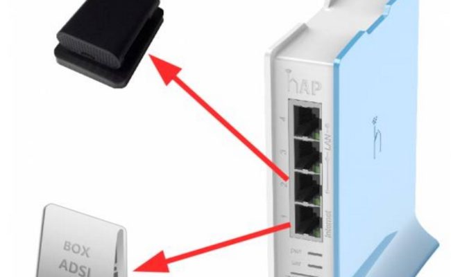 Hotspots Wifipak Mini